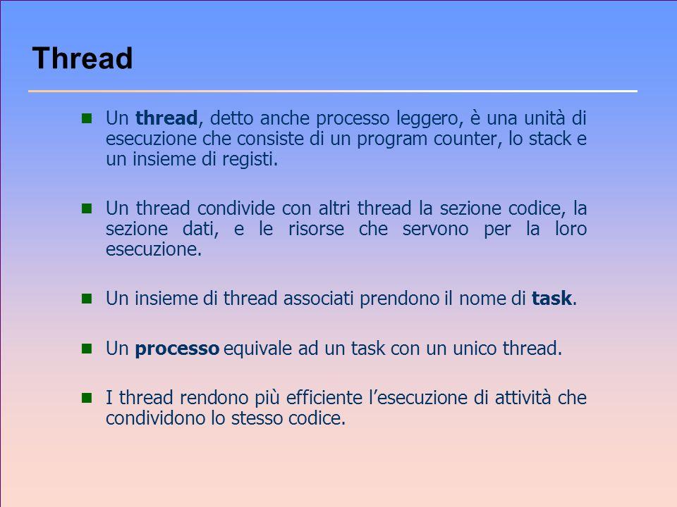Thread n Un thread, detto anche processo leggero, è una unità di esecuzione che consiste di un program counter, lo stack e un insieme di registi. n Un