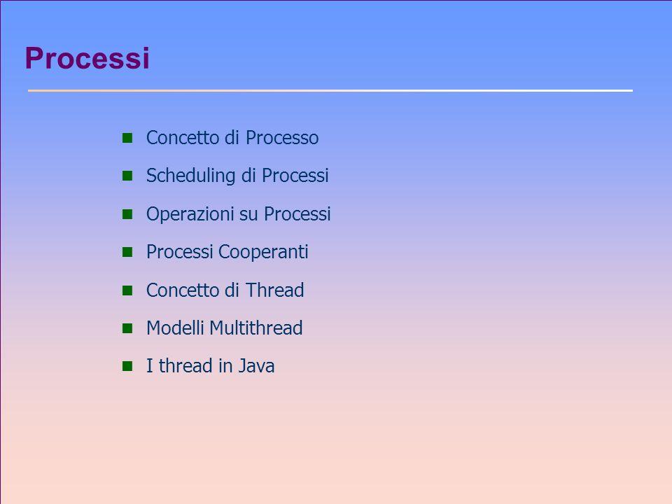 Concetto di Processo n Lesecuzione di programmi ha diversi nomi in diversi contesti: Sistemi Batch – job Sistemi Time-sharing– processo o task n I termini job e processo si usano spesso come sinonimi.