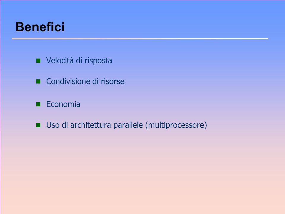 Benefici n Velocità di risposta n Condivisione di risorse n Economia n Uso di architettura parallele (multiprocessore)