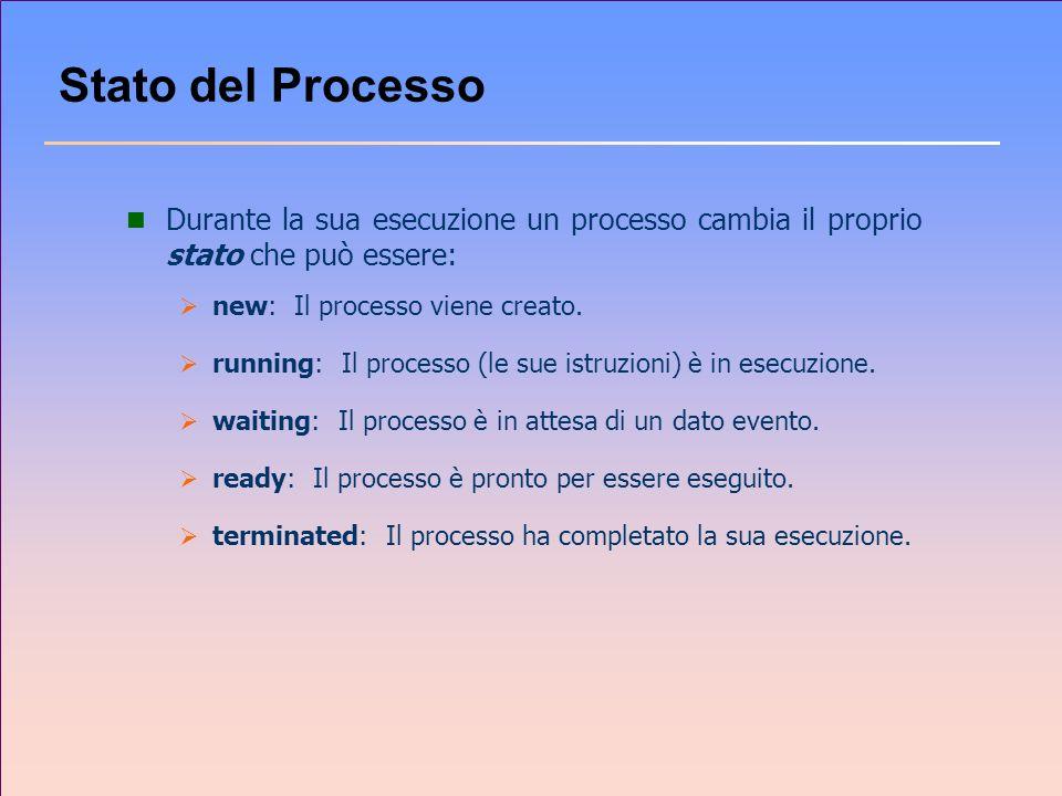 Stato del Processo n Durante la sua esecuzione un processo cambia il proprio stato che può essere: new: Il processo viene creato. running: Il processo