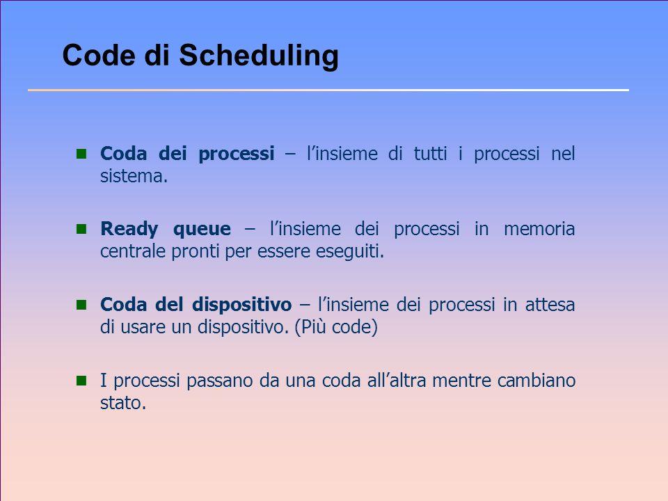 Code di Scheduling n Coda dei processi – linsieme di tutti i processi nel sistema. n Ready queue – linsieme dei processi in memoria centrale pronti pe