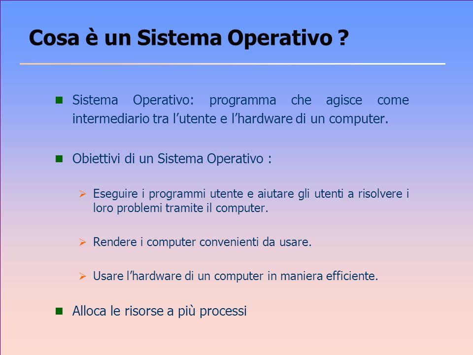 Sistema Operativo : Alcune proprietà n Interfaccia testuale vs interfaccia grafica n Monoutente vs multiutente n Monotasking vs multitasking (multiprogrammato) Sistemi operativi più diffusi: n Ms-Dos (obsoleto) n Windows 95/98/ME/XP n Windows NT/2000/2003 n Unix/Linux