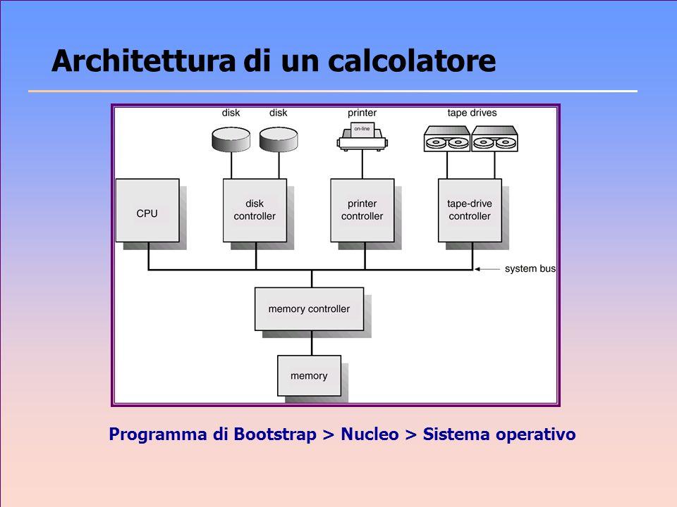 Funzionamento di un calcolatore n I dispositivi (device) di I/O e la CPU possono essere in esecuzione concorrentemente.