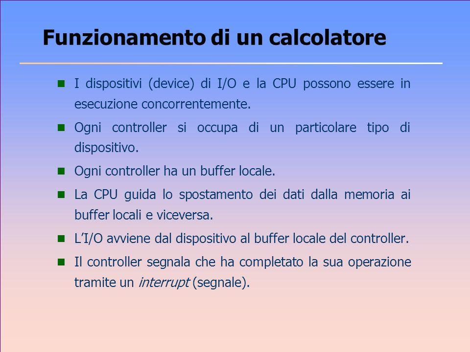 Sistema Batch Multiprogrammato Numerosi programmi (job pool) sono tenuti in memoria contemporaneamente e la CPU è assegnata a loro di volta in volta.