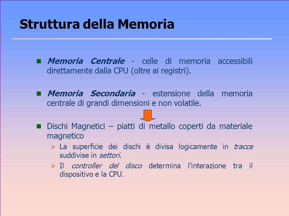 Gerarchia di memorie n Le componenti della memoria di un computer possono essere organizzate in modo gerarchico in base a Velocità Costi Volatilità n Altri tipi di memorie: cache, registri, nastri, disco RAM.