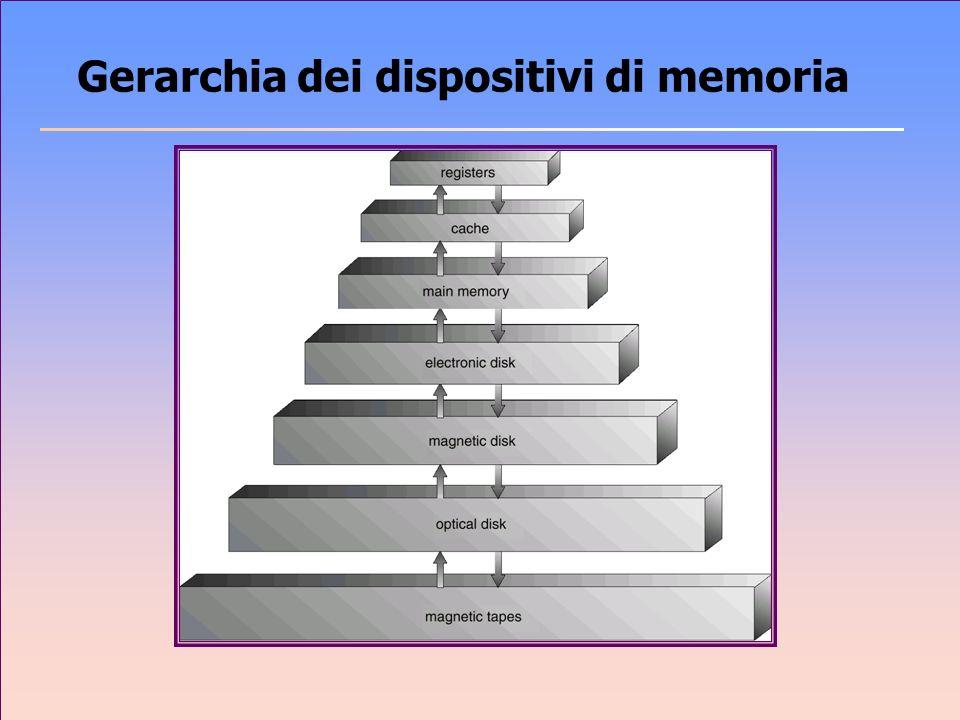 Cache n Uso di memoria ad alta velocità per memorizzare i dati più frequentemente acceduti.