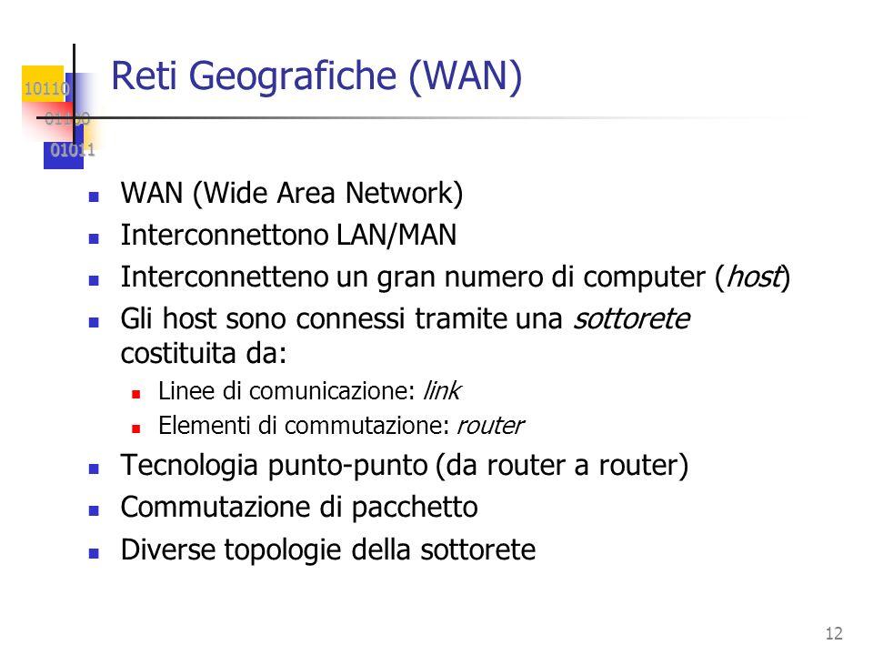 10110 01100 01100 01011 01011 12 Reti Geografiche (WAN) WAN (Wide Area Network) Interconnettono LAN/MAN Interconnetteno un gran numero di computer (host) Gli host sono connessi tramite una sottorete costituita da: Linee di comunicazione: link Elementi di commutazione: router Tecnologia punto-punto (da router a router) Commutazione di pacchetto Diverse topologie della sottorete