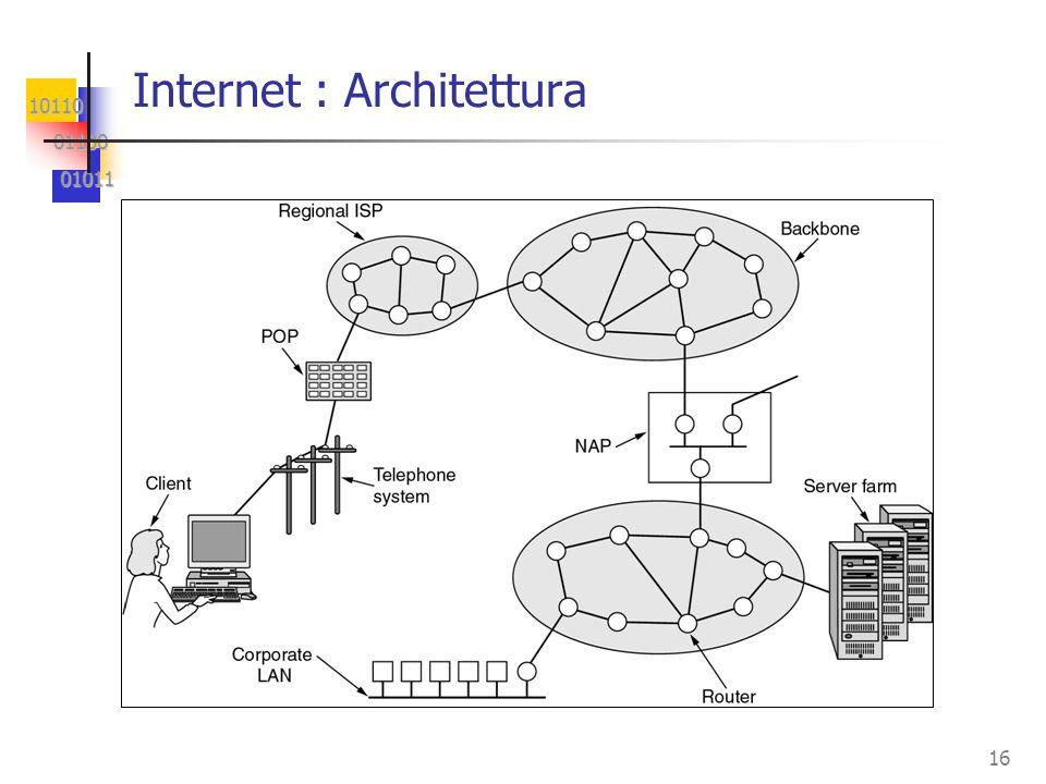 10110 01100 01100 01011 01011 16 Internet : Architettura