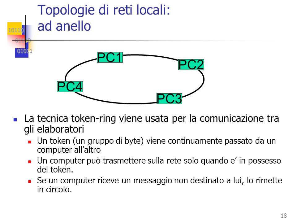 10110 01100 01100 01011 01011 18 PC2 PC3 PC4 PC1 Topologie di reti locali: ad anello La tecnica token-ring viene usata per la comunicazione tra gli elaboratori Un token (un gruppo di byte) viene continuamente passato da un computer allaltro Un computer può trasmettere sulla rete solo quando e in possesso del token.