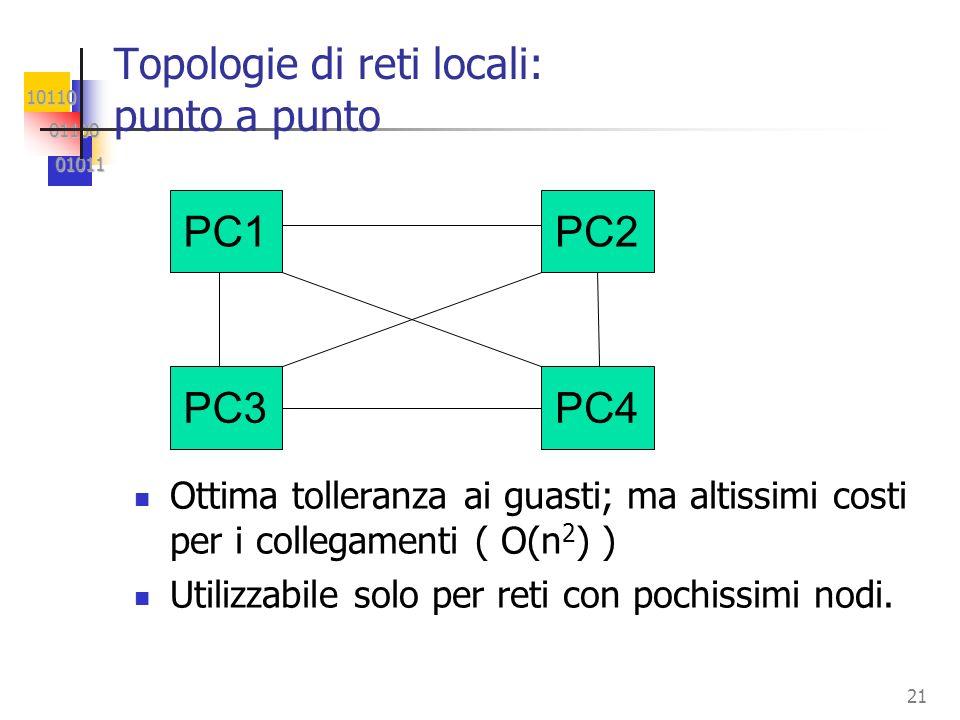 10110 01100 01100 01011 01011 22 PC2PC1 PC4PC3 hub Topologie di reti locali: a stella HUB: dispositivo hardware specializzato che smista le comunicazioni dei computer