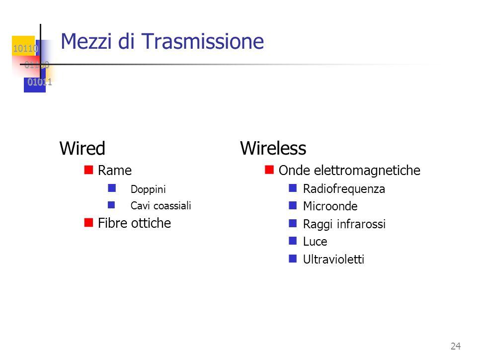 10110 01100 01100 01011 01011 24 Mezzi di Trasmissione Wired Rame Doppini Cavi coassiali Fibre ottiche Wireless Onde elettromagnetiche Radiofrequenza Microonde Raggi infrarossi Luce Ultravioletti
