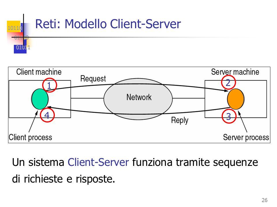 10110 01100 01100 01011 01011 26 Reti: Modello Client-Server Un sistema Client-Server funziona tramite sequenze di richieste e risposte.