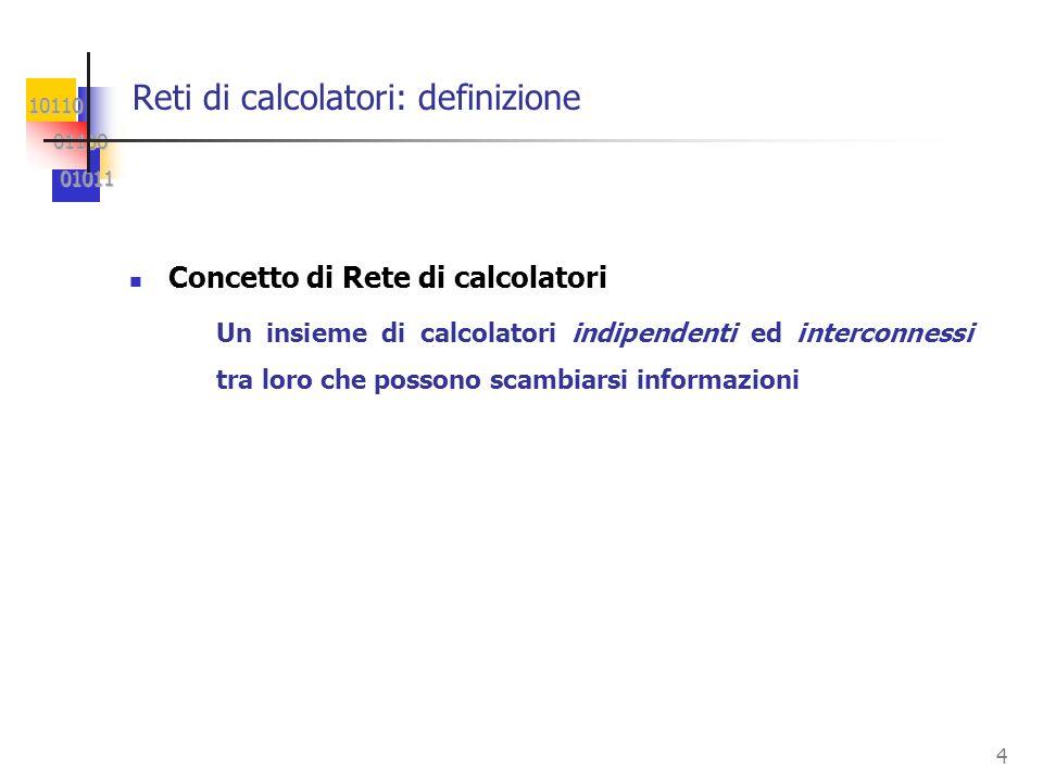 10110 01100 01100 01011 01011 4 Reti di calcolatori: definizione Concetto di Rete di calcolatori Un insieme di calcolatori indipendenti ed interconnessi tra loro che possono scambiarsi informazioni