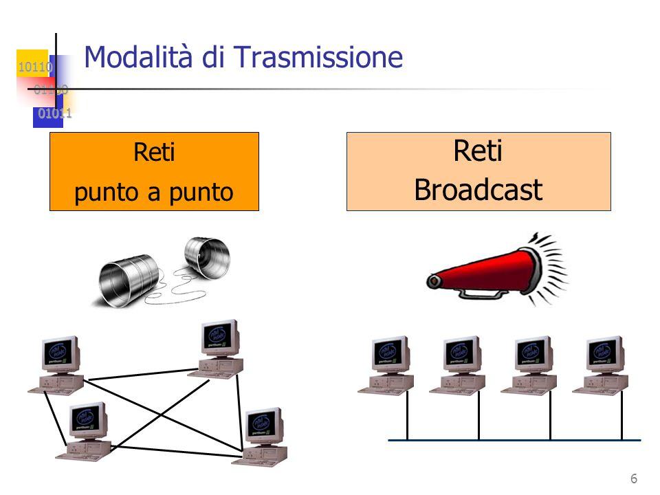 10110 01100 01100 01011 01011 7 Reti: Classificazione Local Area Network (LAN) Intranet Metropolitan Area Network (MAN) Wide Area Network (WAN) Internet