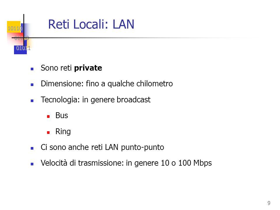 10110 01100 01100 01011 01011 9 Reti Locali: LAN Sono reti private Dimensione: fino a qualche chilometro Tecnologia: in genere broadcast Bus Ring Ci sono anche reti LAN punto-punto Velocità di trasmissione: in genere 10 o 100 Mbps
