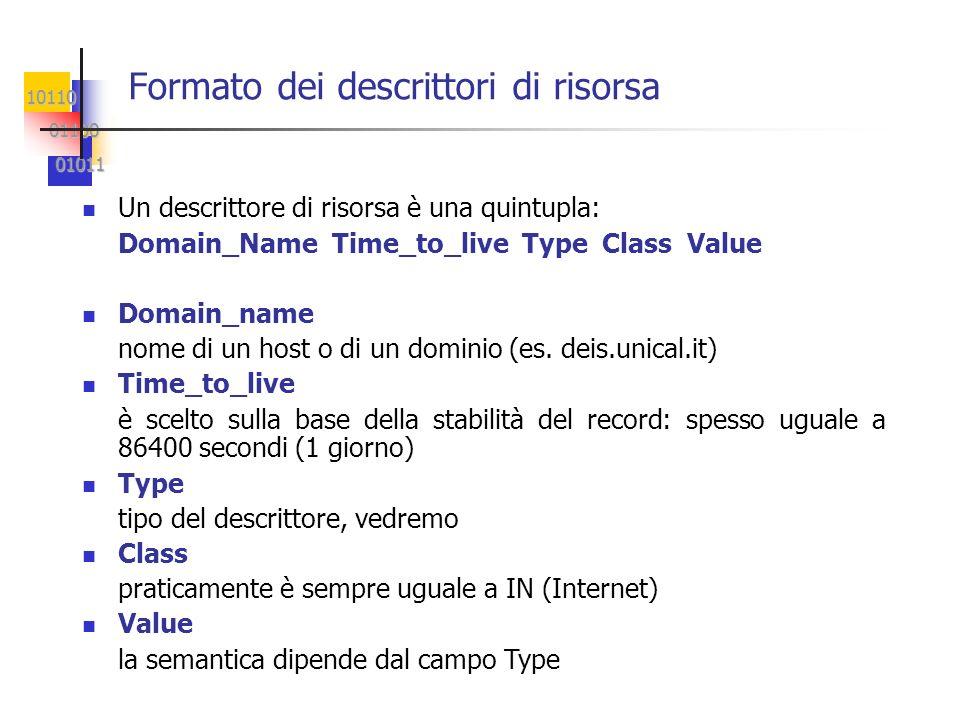 10110 01100 01100 01011 01011 Formato dei descrittori di risorsa Un descrittore di risorsa è una quintupla: Domain_Name Time_to_live Type Class Value