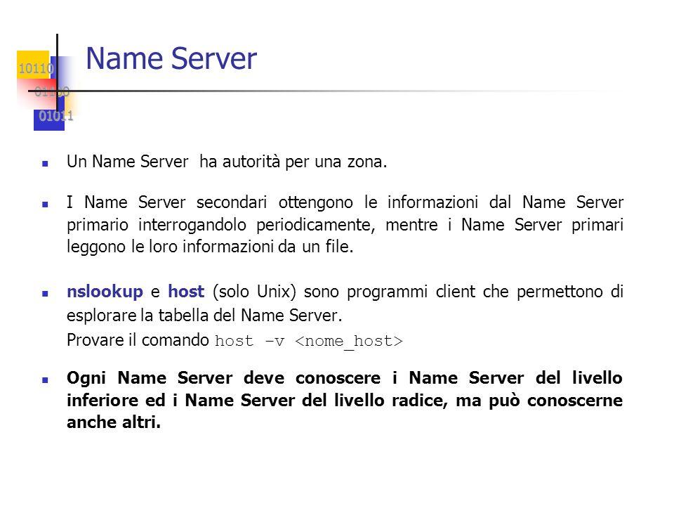 10110 01100 01100 01011 01011 Name Server Un Name Server ha autorità per una zona. I Name Server secondari ottengono le informazioni dal Name Server p