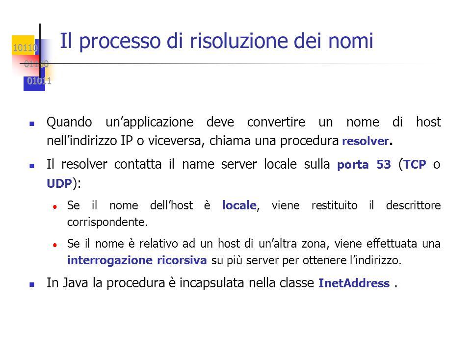10110 01100 01100 01011 01011 Il processo di risoluzione dei nomi Quando unapplicazione deve convertire un nome di host nellindirizzo IP o viceversa,