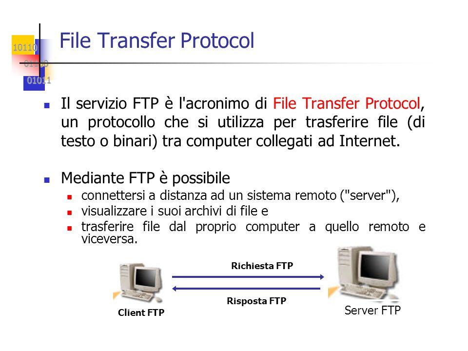 10110 01100 01100 01011 01011 File Transfer Protocol Il servizio FTP è l'acronimo di File Transfer Protocol, un protocollo che si utilizza per trasfer