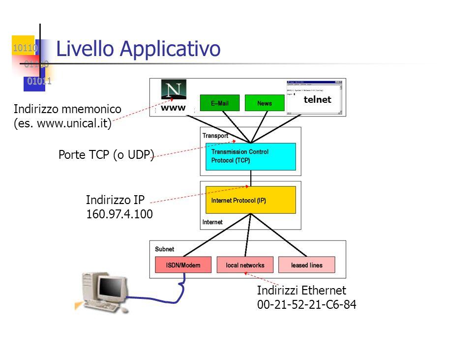 10110 01100 01100 01011 01011 Livello Applicativo Porte TCP (o UDP) Indirizzo IP 160.97.4.100 Indirizzi Ethernet 00-21-52-21-C6-84 telnet www Indirizz