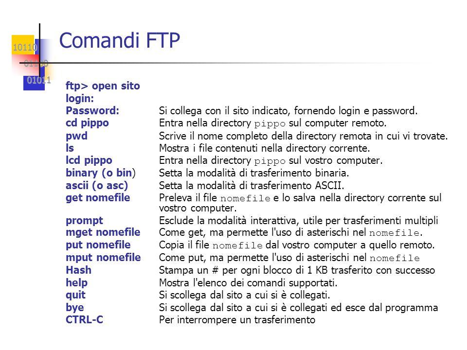 10110 01100 01100 01011 01011 Comandi FTP ftp> open sito login: Password: Si collega con il sito indicato, fornendo login e password. cd pippo Entra n