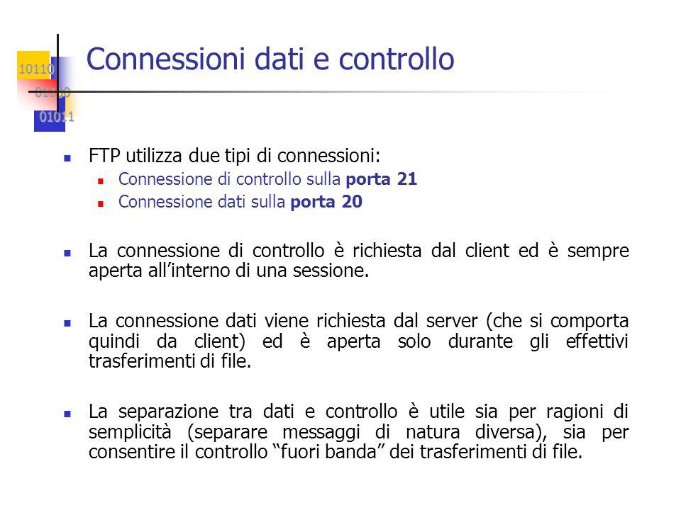 10110 01100 01100 01011 01011 Connessioni dati e controllo FTP utilizza due tipi di connessioni: Connessione di controllo sulla porta 21 Connessione d