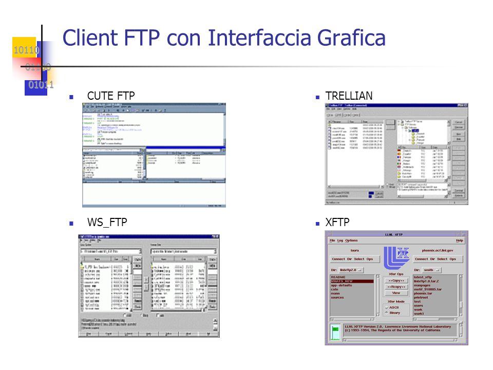 10110 01100 01100 01011 01011 CUTE FTP TRELLIAN WS_FTP XFTP Client FTP con Interfaccia Grafica