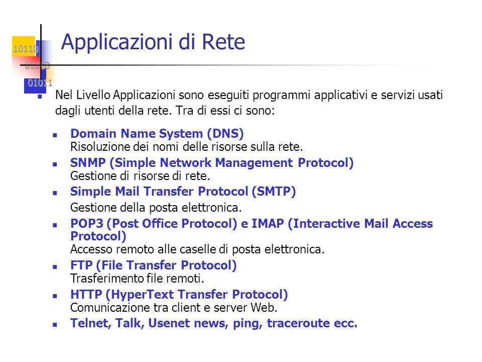 10110 01100 01100 01011 01011 Applicazioni di Rete Nel Livello Applicazioni sono eseguiti programmi applicativi e servizi usati dagli utenti della ret