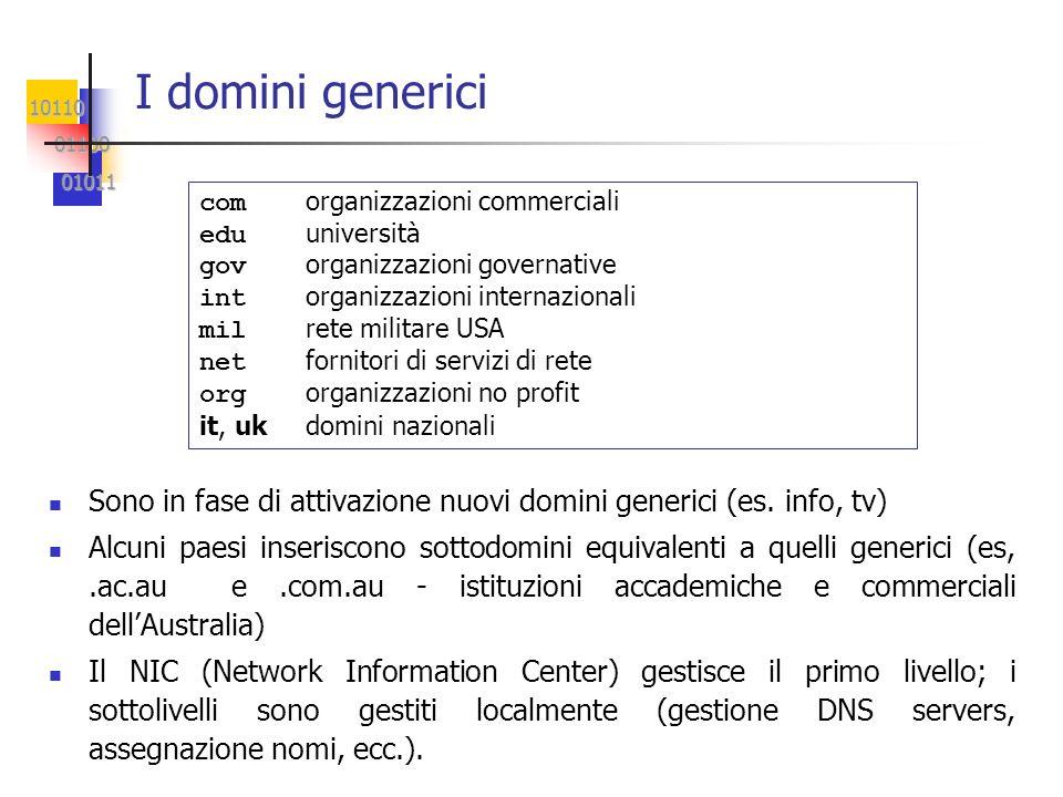 10110 01100 01100 01011 01011 I domini generici Sono in fase di attivazione nuovi domini generici (es. info, tv) Alcuni paesi inseriscono sottodomini