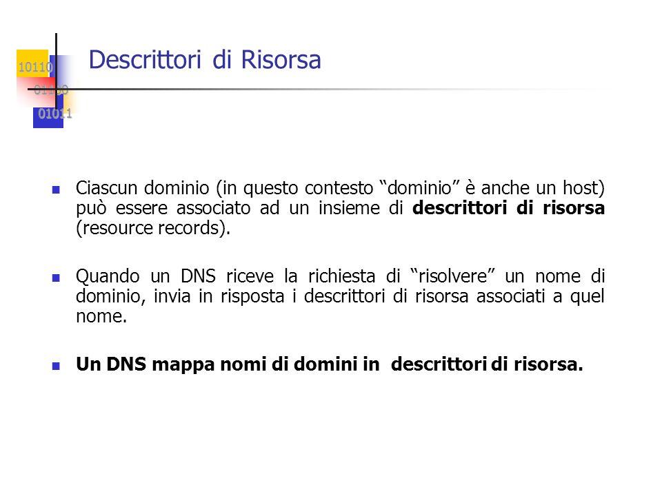 10110 01100 01100 01011 01011 Descrittori di Risorsa Ciascun dominio (in questo contesto dominio è anche un host) può essere associato ad un insieme d