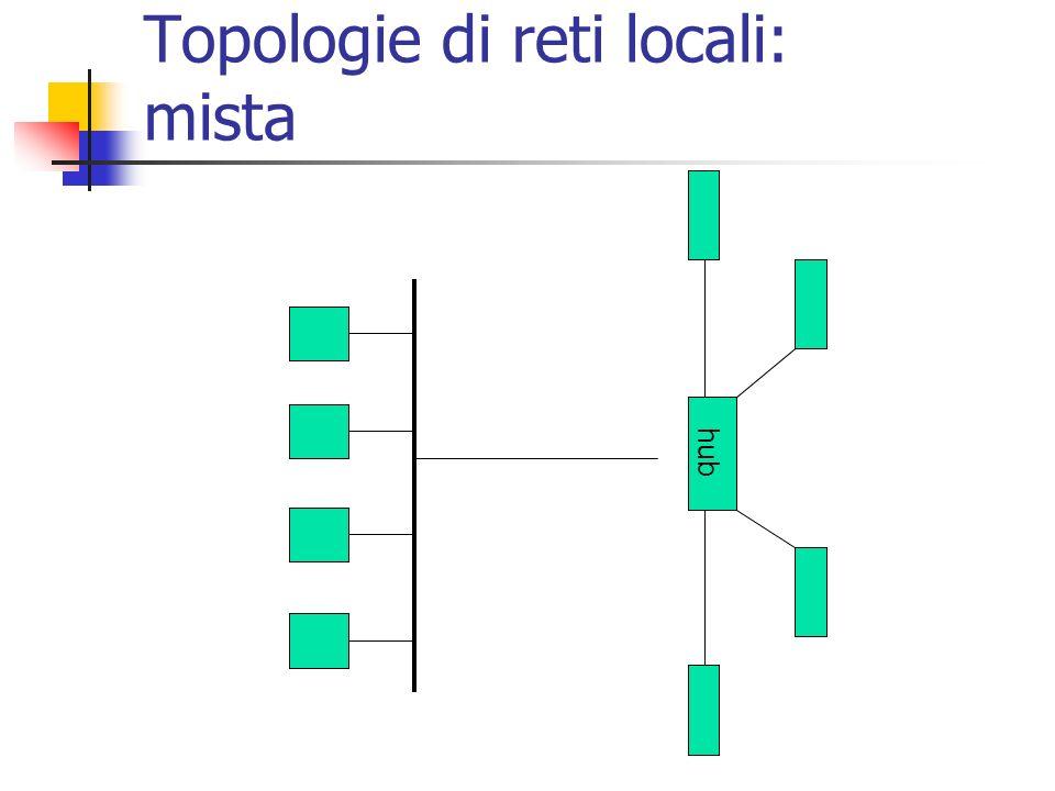 hub Topologie di reti locali: mista