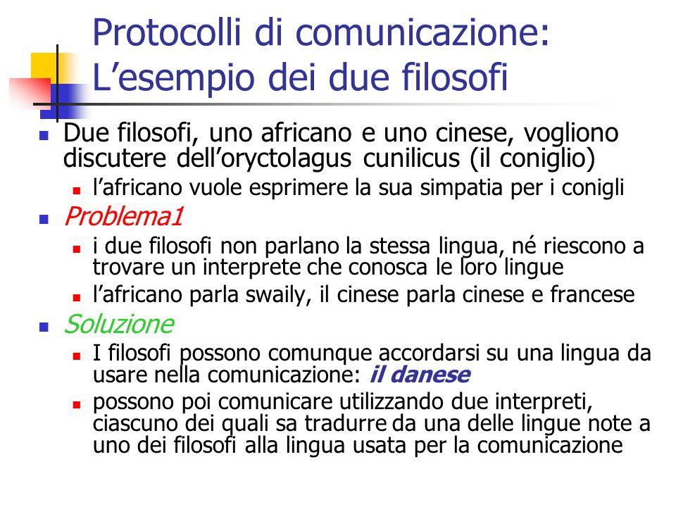 Protocolli di comunicazione: Lesempio dei due filosofi Due filosofi, uno africano e uno cinese, vogliono discutere delloryctolagus cunilicus (il conig
