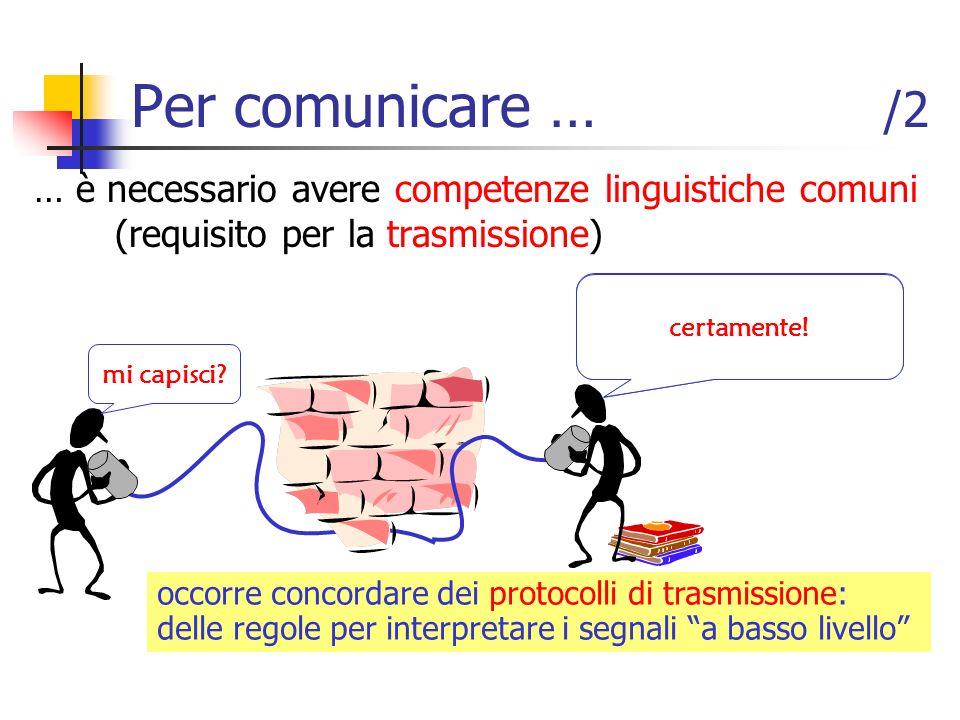 … è necessario avere competenze linguistiche comuni (requisito per la trasmissione) Per comunicare … /2 mi capisci? occorre concordare dei protocolli