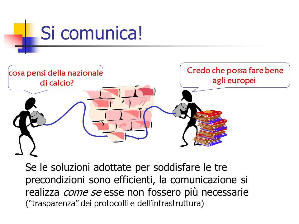 Se le soluzioni adottate per soddisfare le tre precondizioni sono efficienti, la comunicazione si realizza come se esse non fossero più necessarie (tr