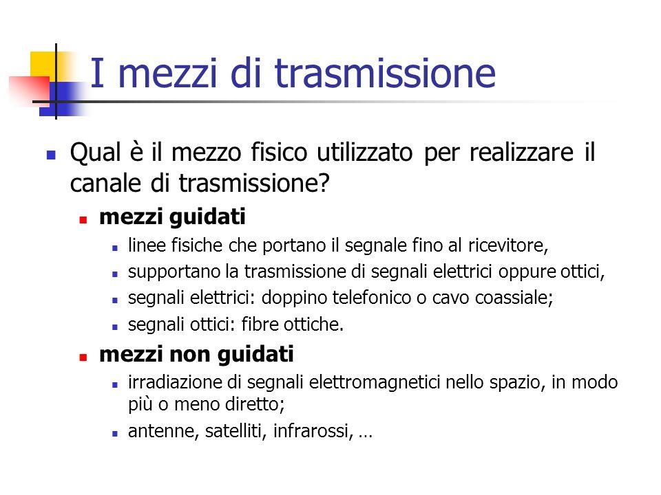 I mezzi di trasmissione Qual è il mezzo fisico utilizzato per realizzare il canale di trasmissione? mezzi guidati linee fisiche che portano il segnale