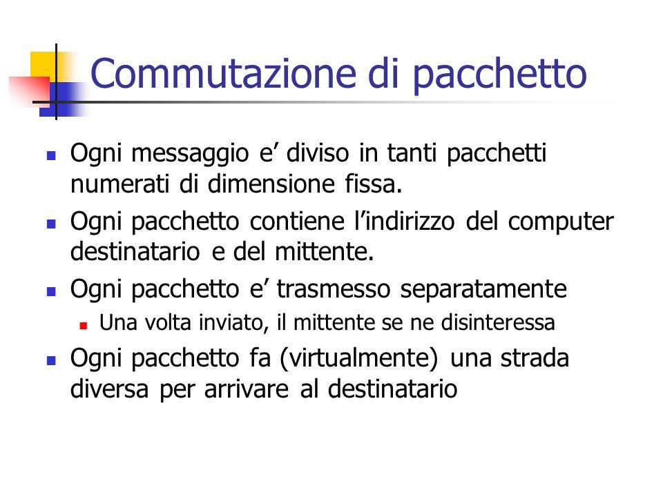 Commutazione di pacchetto Ogni messaggio e diviso in tanti pacchetti numerati di dimensione fissa. Ogni pacchetto contiene lindirizzo del computer des