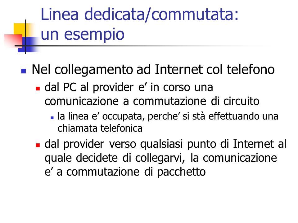 Linea dedicata/commutata: un esempio Nel collegamento ad Internet col telefono dal PC al provider e in corso una comunicazione a commutazione di circu