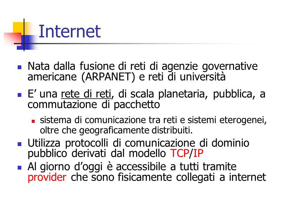 Internet Nata dalla fusione di reti di agenzie governative americane (ARPANET) e reti di università E una rete di reti, di scala planetaria, pubblica,