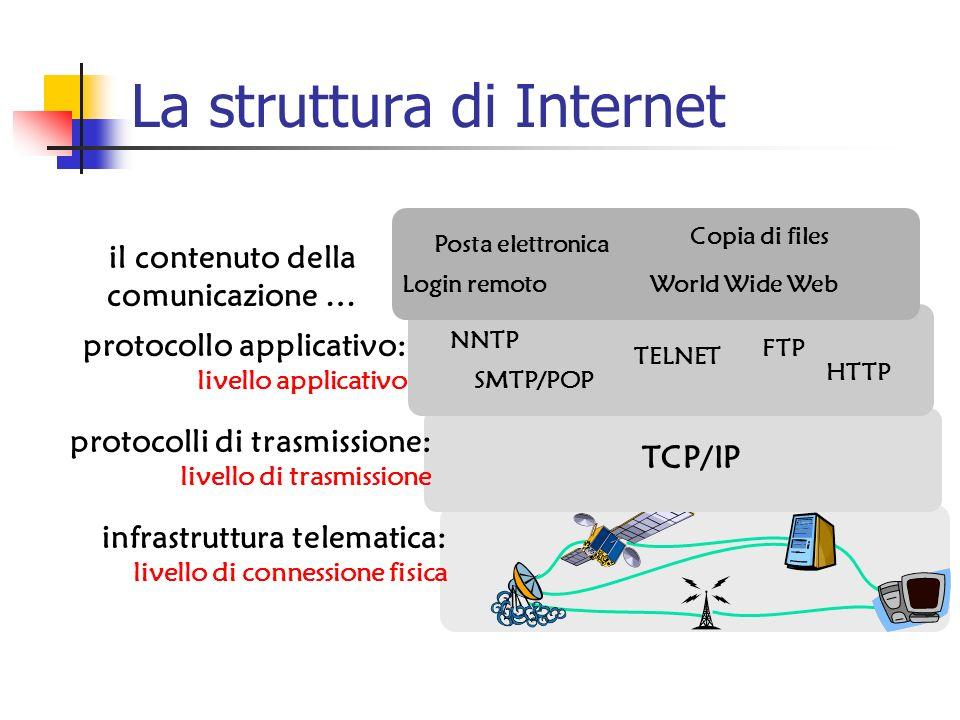 La struttura di Internet infrastruttura telematica: livello di connessione fisica TCP/IP protocolli di trasmissione: livello di trasmissione NNTP HTTP