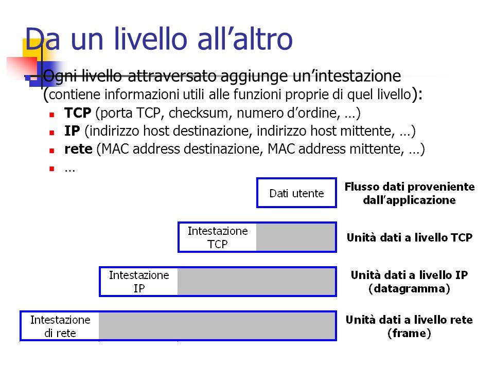 Da un livello allaltro Ogni livello attraversato aggiunge unintestazione ( contiene informazioni utili alle funzioni proprie di quel livello ): TCP (p