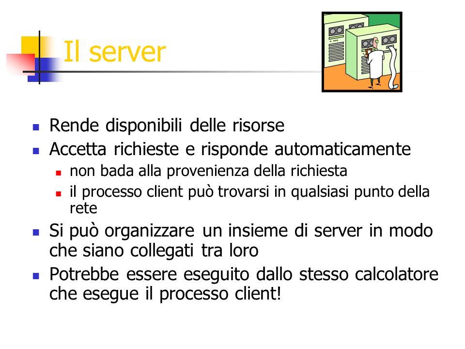 Il server Rende disponibili delle risorse Accetta richieste e risponde automaticamente non bada alla provenienza della richiesta il processo client pu