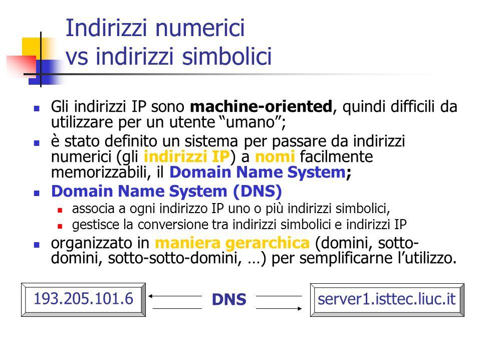 Indirizzi numerici vs indirizzi simbolici Gli indirizzi IP sono machine-oriented, quindi difficili da utilizzare per un utente umano; è stato definito