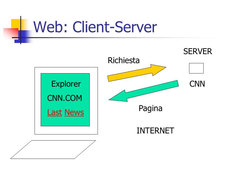 Web: Client-Server CNN.COM Explorer SERVER CNN Last News INTERNET Richiesta Pagina