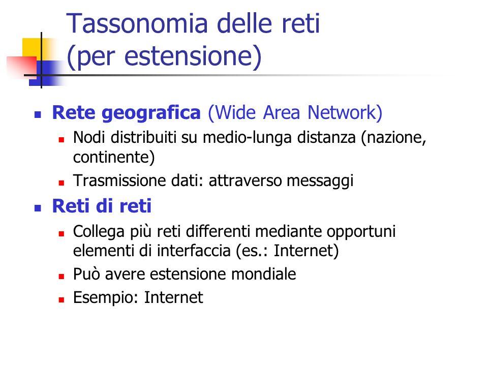 Tassonomia delle reti (per estensione) Rete geografica (Wide Area Network) Nodi distribuiti su medio-lunga distanza (nazione, continente) Trasmissione