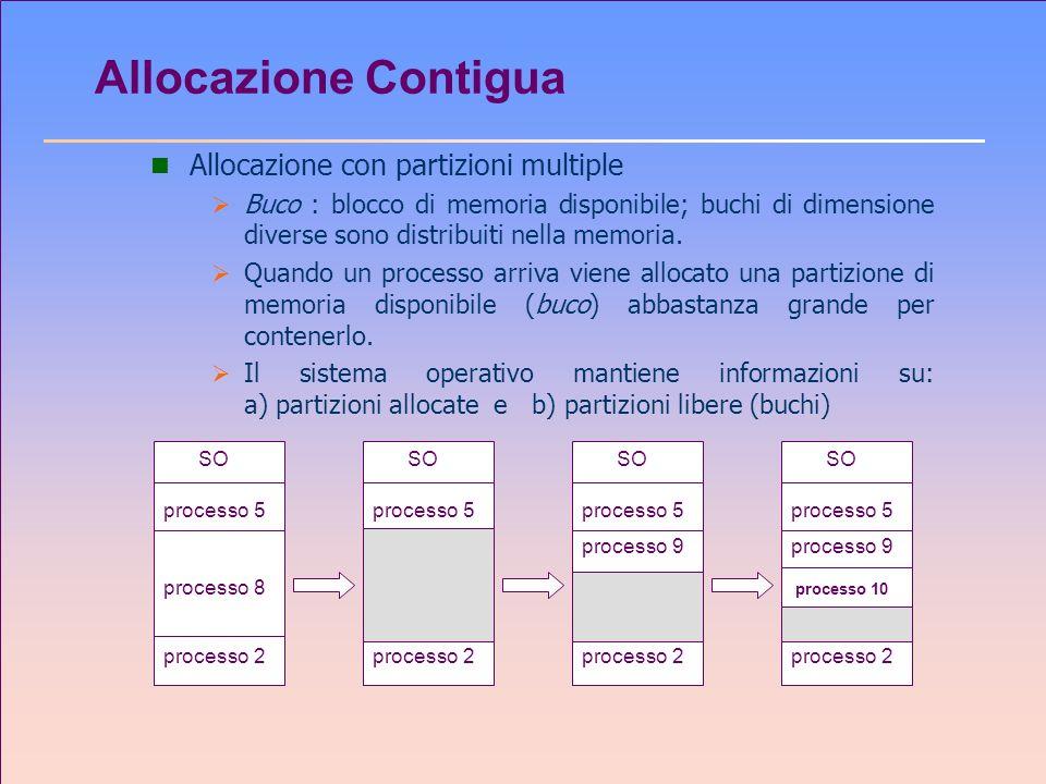 Allocazione Contigua n Allocazione con partizioni multiple Buco : blocco di memoria disponibile; buchi di dimensione diverse sono distribuiti nella me