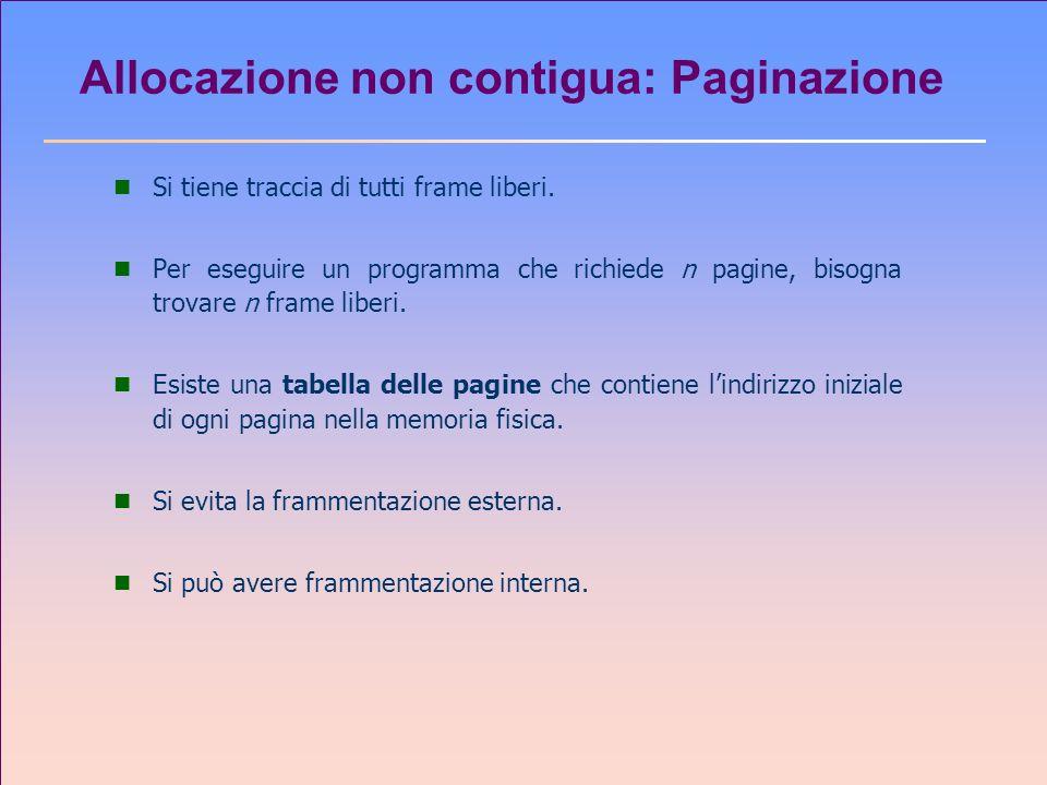 Allocazione non contigua: Paginazione n Si tiene traccia di tutti frame liberi. n Per eseguire un programma che richiede n pagine, bisogna trovare n f