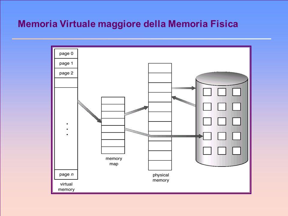 Memoria Virtuale maggiore della Memoria Fisica