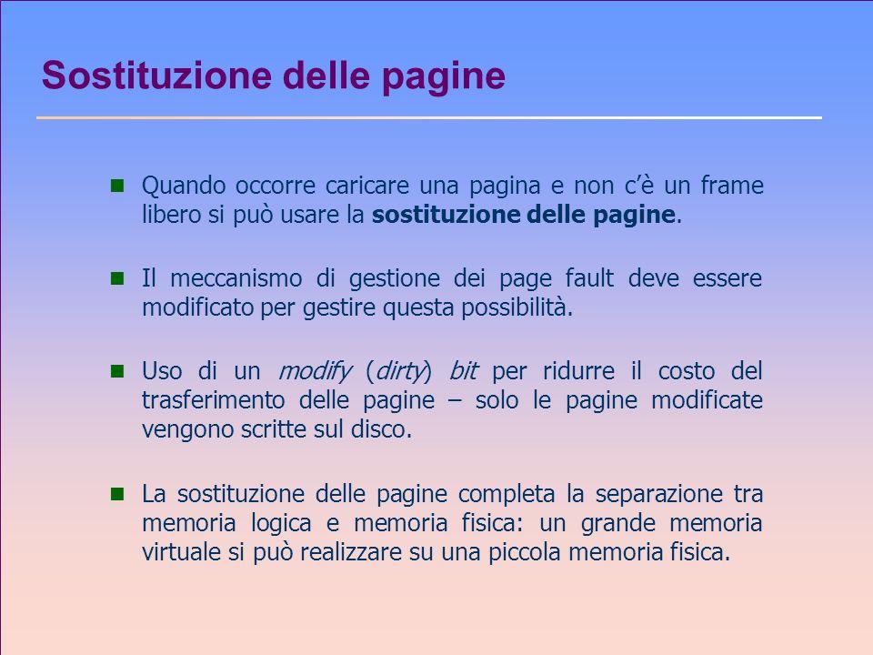 Sostituzione delle pagine n Quando occorre caricare una pagina e non cè un frame libero si può usare la sostituzione delle pagine. n Il meccanismo di