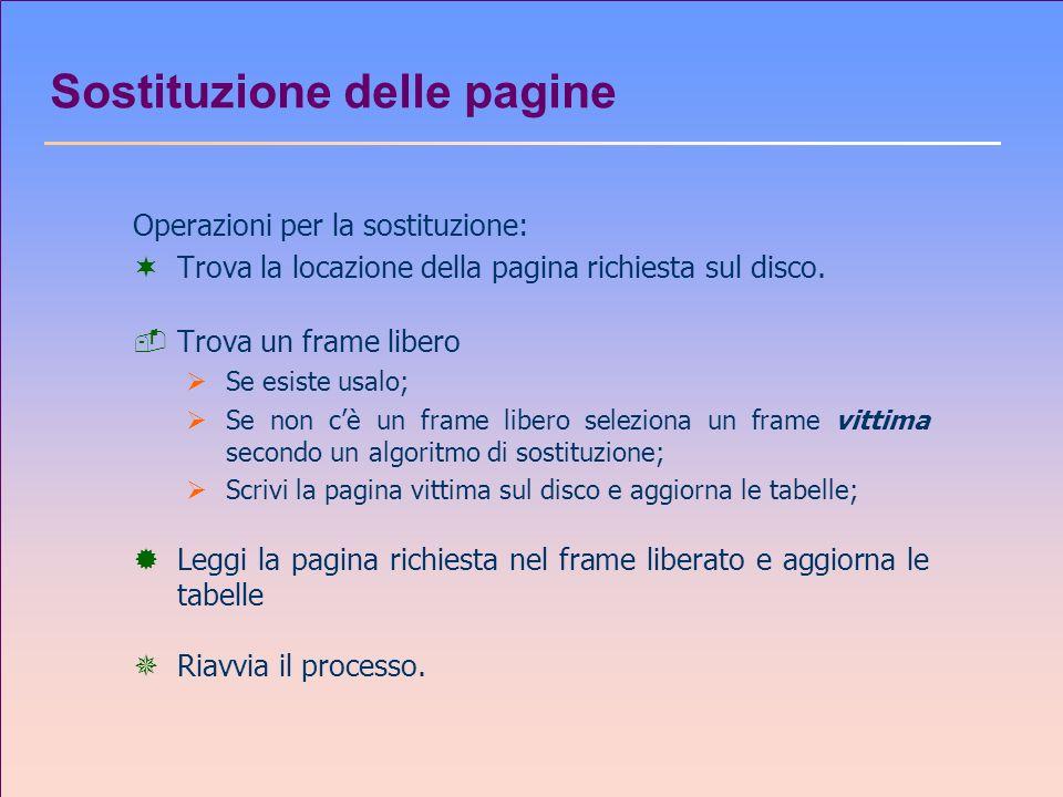 Sostituzione delle pagine Operazioni per la sostituzione: ¬Trova la locazione della pagina richiesta sul disco. Trova un frame libero Se esiste usalo