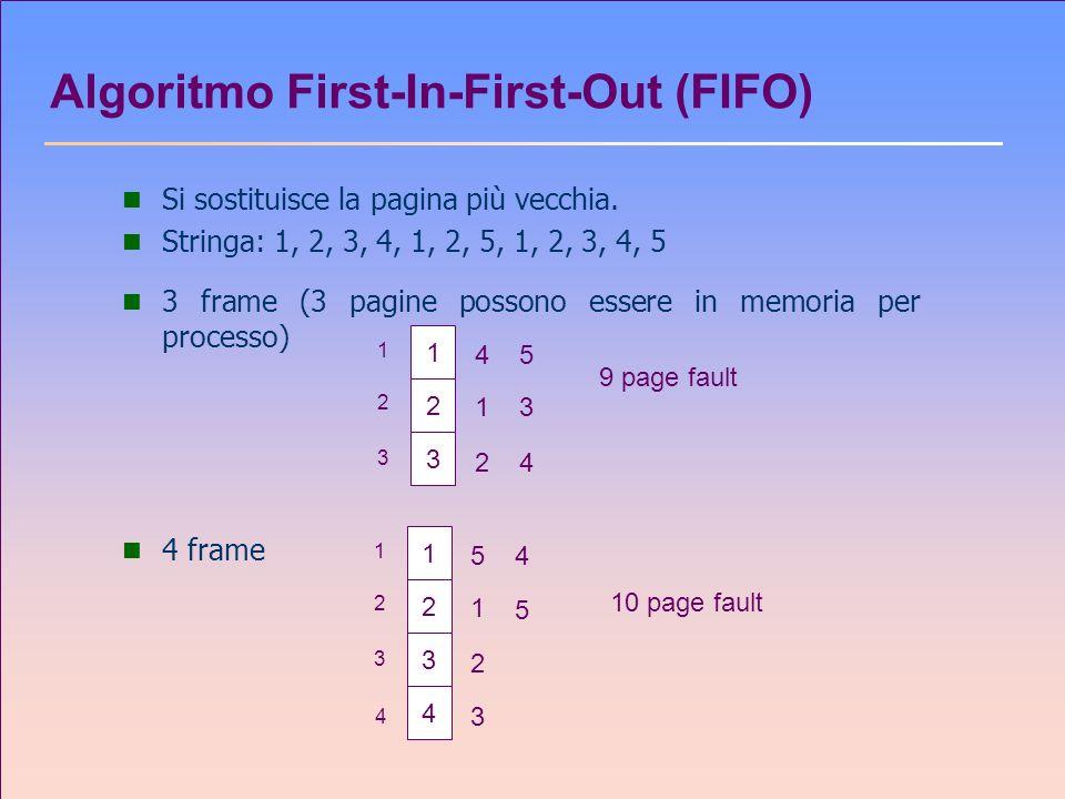 Algoritmo First-In-First-Out (FIFO) n Si sostituisce la pagina più vecchia. n Stringa: 1, 2, 3, 4, 1, 2, 5, 1, 2, 3, 4, 5 n 3 frame (3 pagine possono